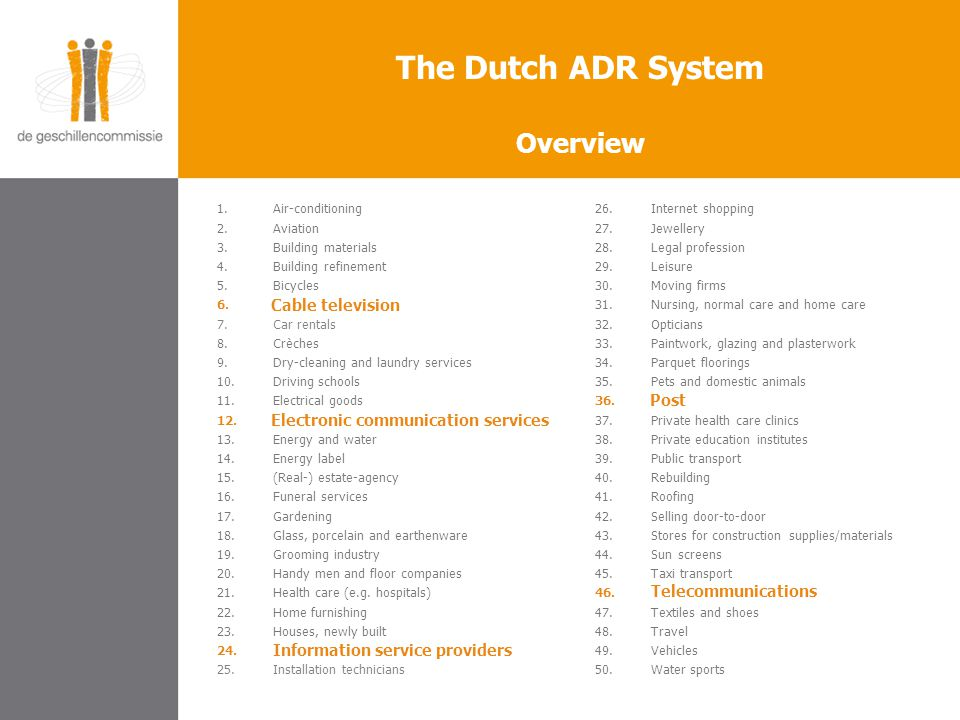 The Dutch ADR System Overview 1.Air-conditioning 2.Aviation 3.Building materials 4.Building refinement 5.Bicycles 6.