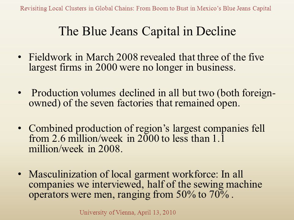 From Boom to Bust in the Blue Jeans Capital… Production Capacities of La Laguna s Largest Manufacturers July 2000 and March 2008 compared RankFirmCapacity July 2000 1 Emp.