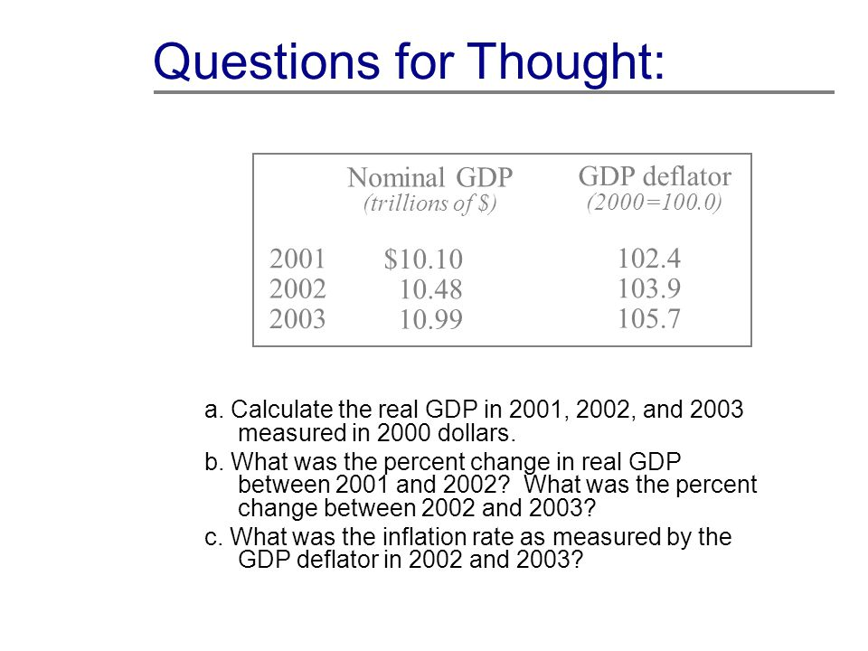 Questions for Thought: a.Calculate the real GDP in 2001, 2002, and 2003 measured in 2000 dollars.