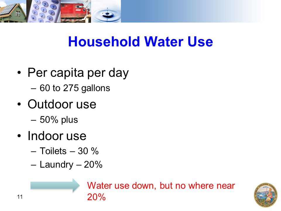 Household Water Use Per capita per day –60 to 275 gallons Outdoor use –50% plus Indoor use –Toilets – 30 % –Laundry – 20% 11 Water use down, but no where near 20%