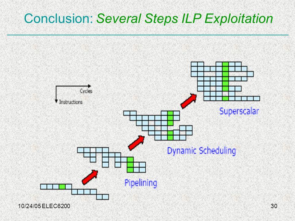 10/24/05 ELEC620030 Conclusion: Several Steps ILP Exploitation