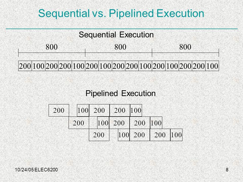 10/24/05 ELEC62009 Speed Up Equation for Pipelining Speedup from pipelining= = Ideal CPI pipelined = CPI unpipelined /Pipeline depth Speedup =
