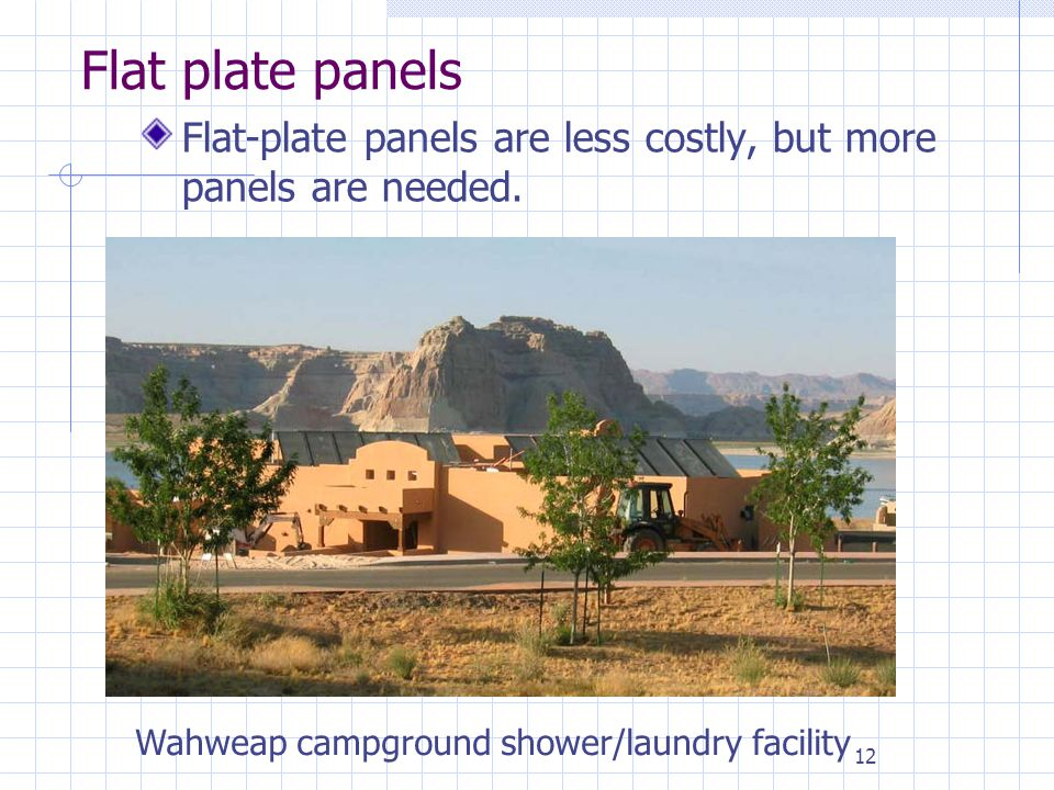 12 Flat plate panels Flat-plate panels are less costly, but more panels are needed. Wahweap campground shower/laundry facility