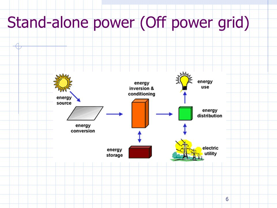 6 Stand-alone power (Off power grid)