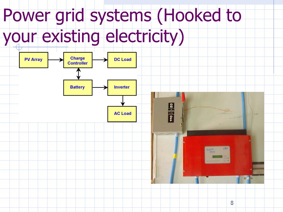8 Power grid systems (Hooked to your existing electricity)