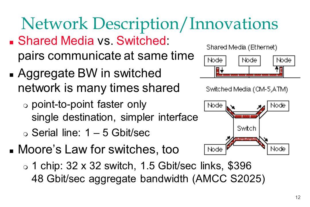 12 Network Description/Innovations n Shared Media vs.