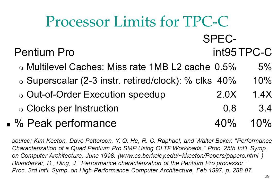 29 Processor Limits for TPC-C SPEC- Pentium Pro int95TPC-C m Multilevel Caches: Miss rate 1MB L2 cache0.5%5% m Superscalar (2-3 instr.