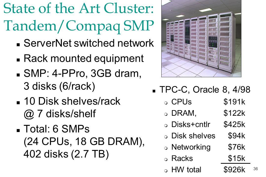36 State of the Art Cluster: Tandem/Compaq SMP n ServerNet switched network n Rack mounted equipment n SMP: 4-PPro, 3GB dram, 3 disks (6/rack) n 10 Disk shelves/rack @ 7 disks/shelf n Total: 6 SMPs (24 CPUs, 18 GB DRAM), 402 disks (2.7 TB) n TPC-C, Oracle 8, 4/98 m CPUs$191k m DRAM, $122k m Disks+cntlr$425k m Disk shelves$94k m Networking$76k m Racks$15k m HW total $926k
