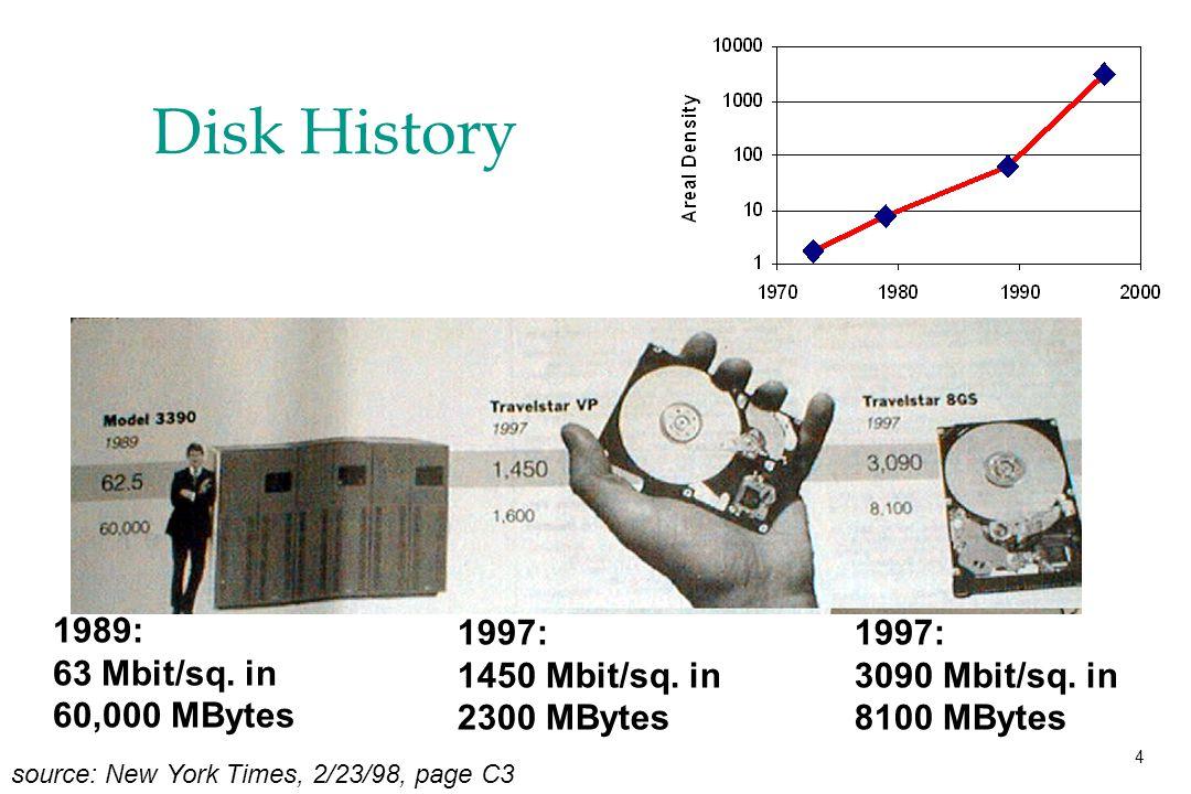4 Disk History 1989: 63 Mbit/sq. in 60,000 MBytes 1997: 1450 Mbit/sq.