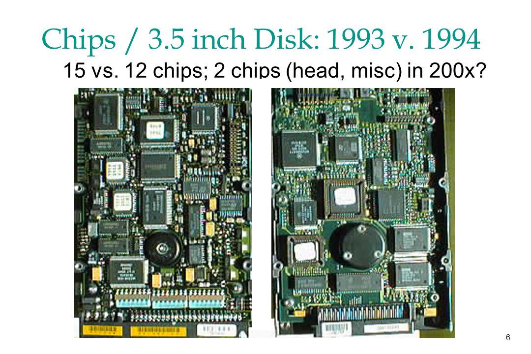 6 Chips / 3.5 inch Disk: 1993 v. 1994 15 vs. 12 chips; 2 chips (head, misc) in 200x