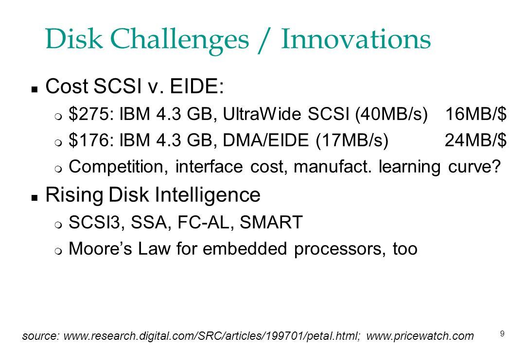 9 Disk Challenges / Innovations n Cost SCSI v.
