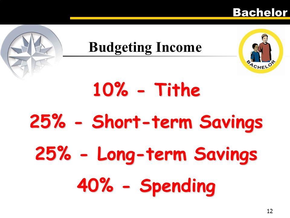 Bachelor 12 Budgeting Income 10% - Tithe 25% - Short-term Savings 25% - Long-term Savings 40% - Spending