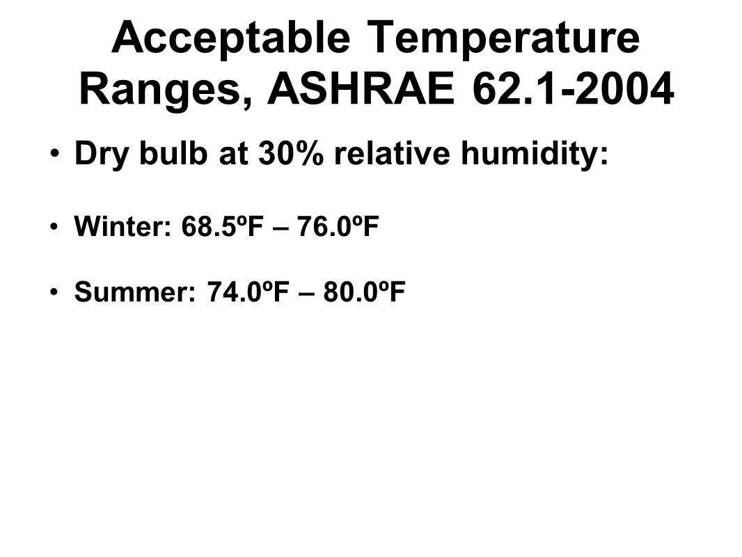 Acceptable Temperature Ranges, ASHRAE 62.1-2004 Dry bulb at 30% relative humidity: Winter: 68.5ºF – 76.0ºF Summer: 74.0ºF – 80.0ºF