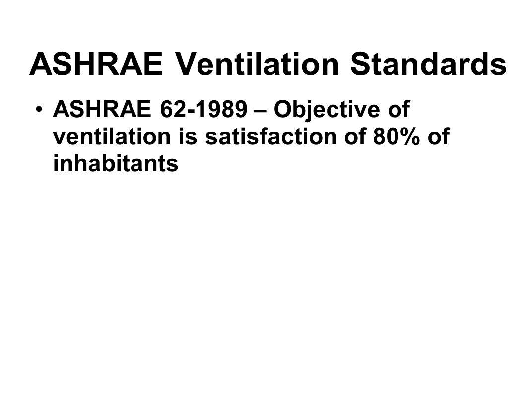 ASHRAE Ventilation Standards ASHRAE 62-1989 – Objective of ventilation is satisfaction of 80% of inhabitants