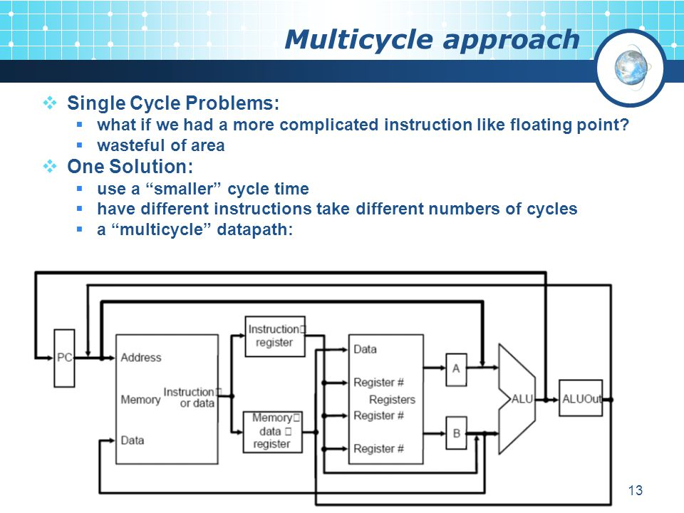 13 Multicycle approach  Single Cycle Problems:  what if we had a more complicated instruction like floating point.