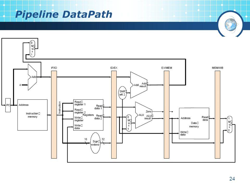 24 Pipeline DataPath