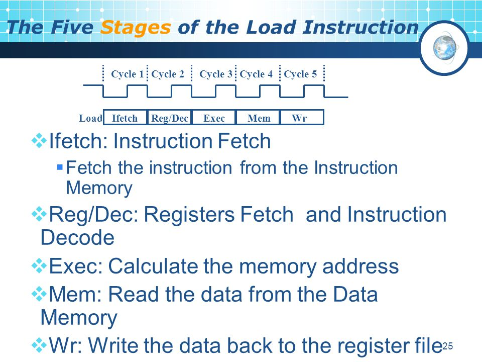 25 The Five Stages of the Load Instruction  Ifetch: Instruction Fetch  Fetch the instruction from the Instruction Memory  Reg/Dec: Registers Fetch and Instruction Decode  Exec: Calculate the memory address  Mem: Read the data from the Data Memory  Wr: Write the data back to the register file Cycle 1Cycle 2Cycle 3Cycle 4Cycle 5 IfetchReg/DecExecMemWrLoad