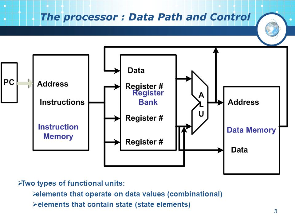 3 The processor : Data Path and Control  Two types of functional units:  elements that operate on data values (combinational)  elements that contain state (state elements)