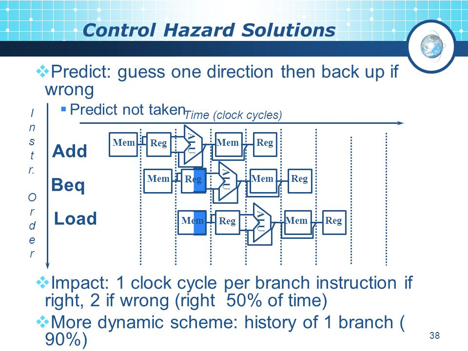 38  Predict: guess one direction then back up if wrong  Predict not taken  Impact: 1 clock cycle per branch instruction if right, 2 if wrong (right ­ 50% of time)  More dynamic scheme: history of 1 branch (­ 90%) Control Hazard Solutions I n s t r.