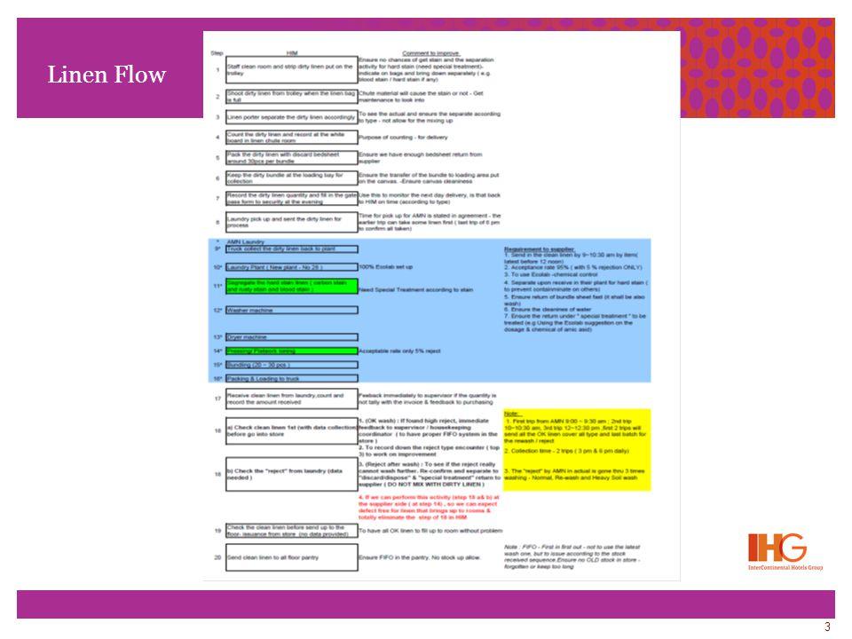 3 Linen Flow