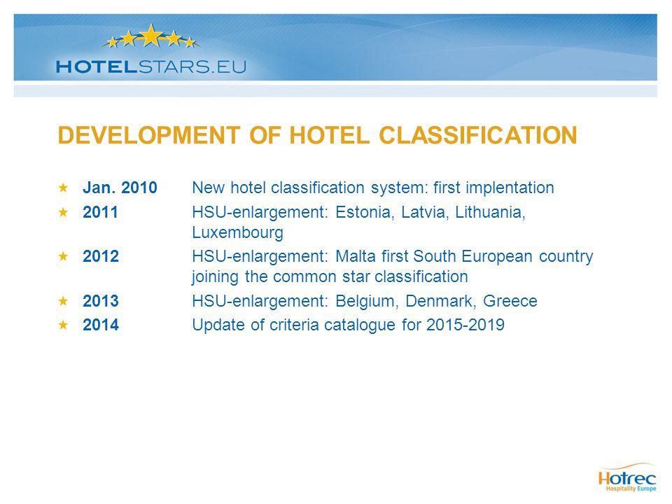 DEVELOPMENT OF HOTEL CLASSIFICATION Jan.