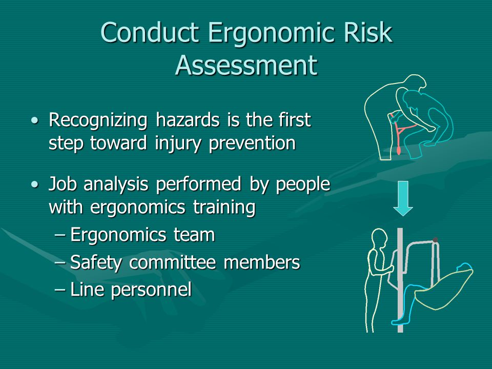 Conduct Ergonomic Risk Assessment Recognizing hazards is the first step toward injury preventionRecognizing hazards is the first step toward injury pr