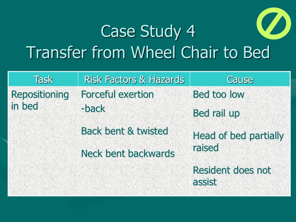 Task Risk Factors & Hazards Cause Repositioning in bed Forceful exertion -back Back bent & twisted Neck bent backwards Bed too low Bed rail up Head of