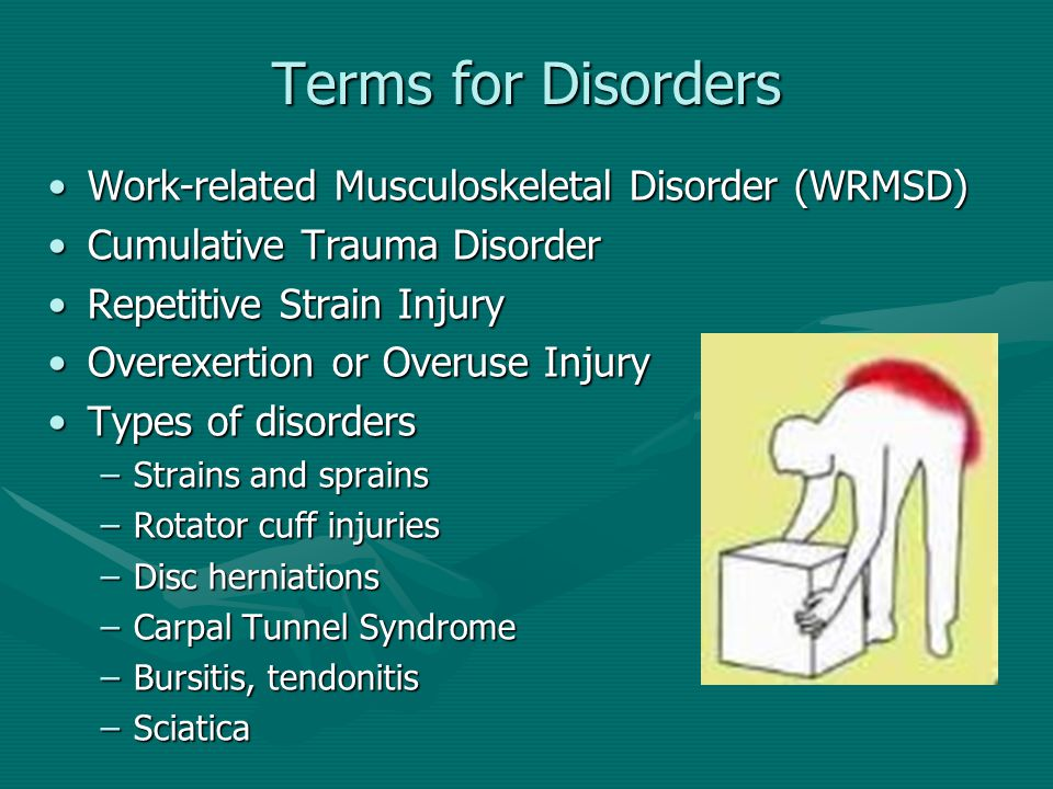 Terms for Disorders Work-related Musculoskeletal Disorder (WRMSD)Work-related Musculoskeletal Disorder (WRMSD) Cumulative Trauma DisorderCumulative Tr