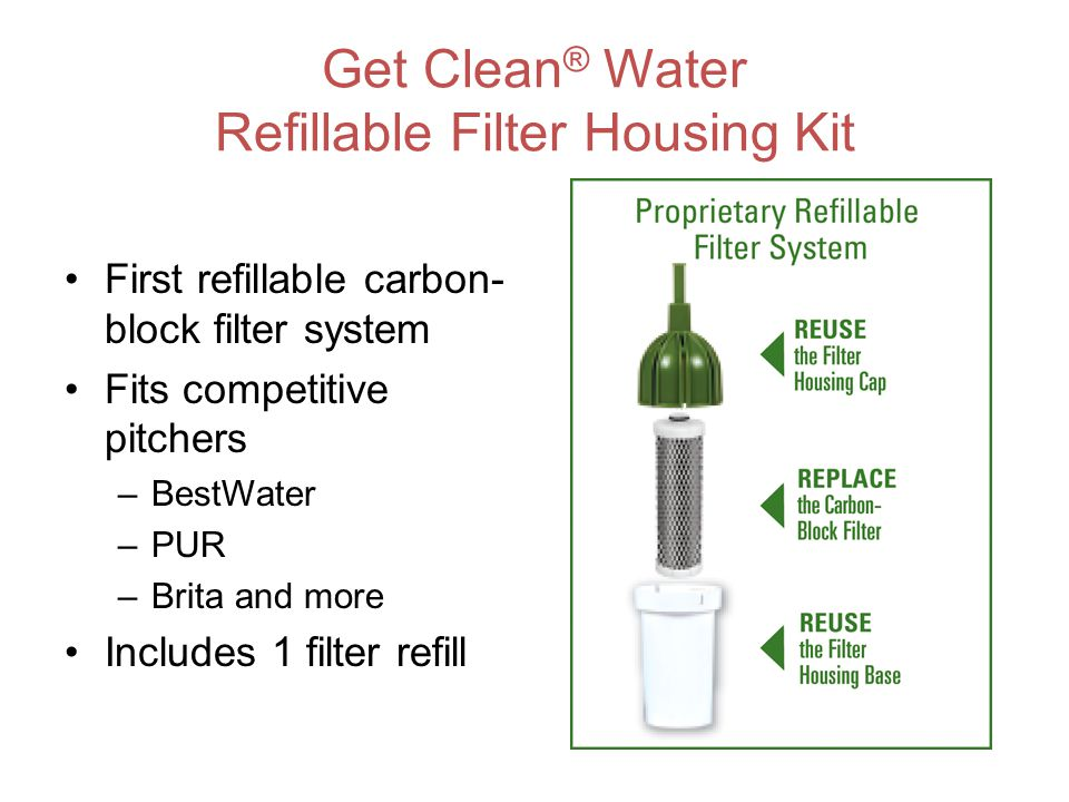 Get Clean ® Water Refillable Filter Housing Kit First refillable carbon- block filter system Fits competitive pitchers –BestWater –PUR –Brita and more