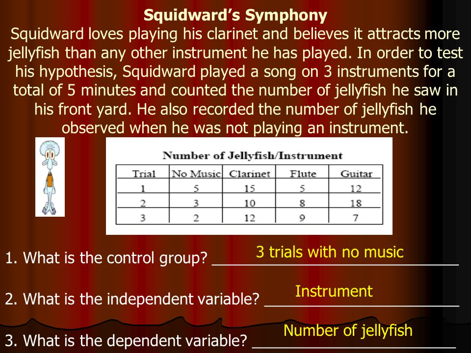Squidward's Symphony Squidward loves playing his clarinet and believes it attracts more jellyfish than any other instrument he has played. In order to