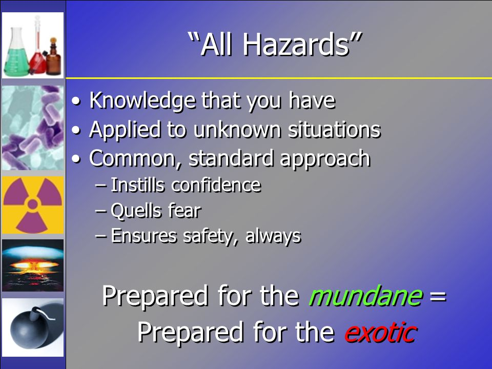 Knowledge that you have Applied to unknown situations Common, standard approach –Instills confidence –Quells fear –Ensures safety, always Prepared for
