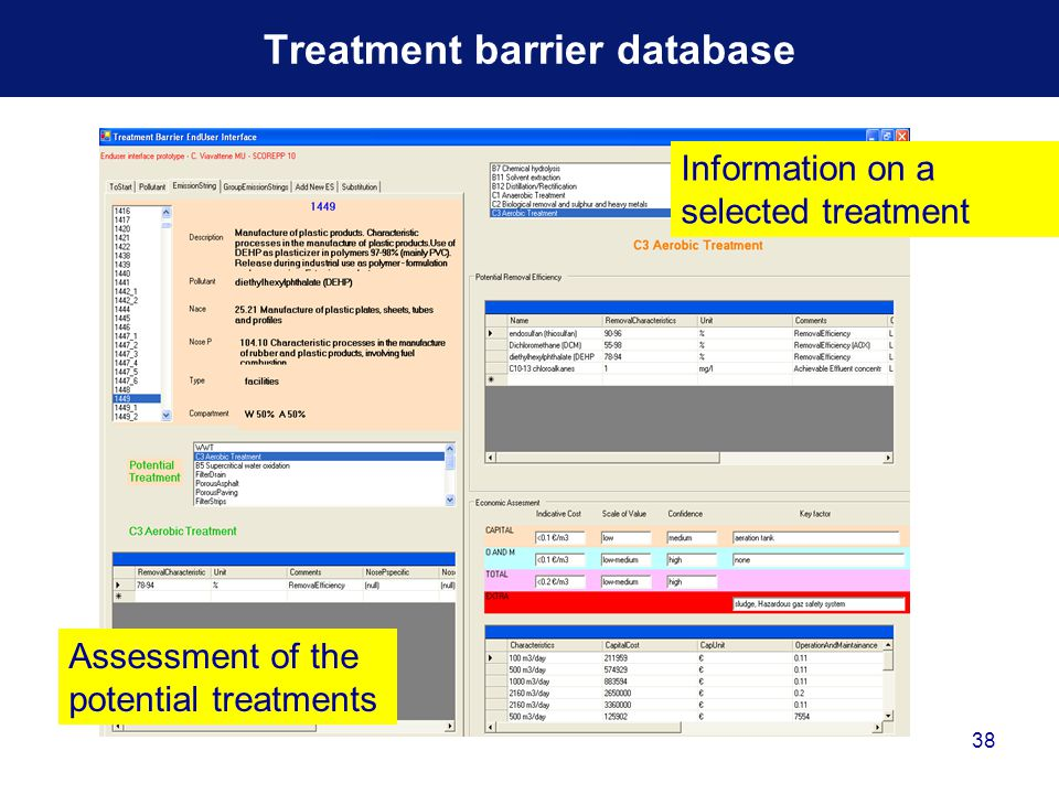 Treatment Barrier Database 38 Assessment of the potential treatments Information on a selected treatment Treatment barrier database