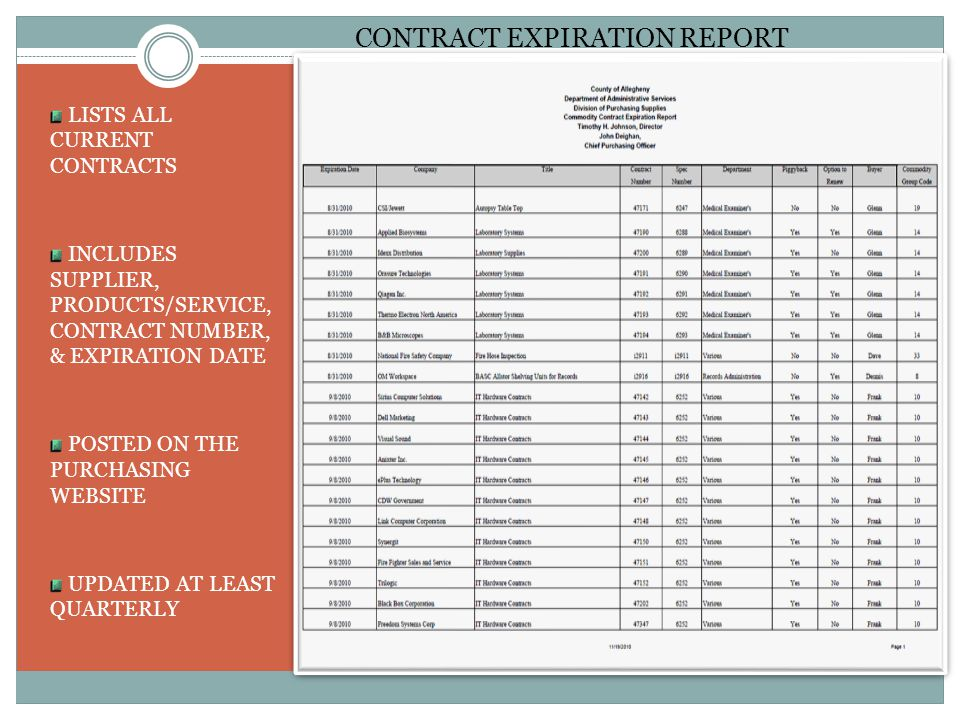 LISTS ALL CURRENT CONTRACTS INCLUDES SUPPLIER, PRODUCTS/SERVICE, CONTRACT NUMBER, & EXPIRATION DATE POSTED ON THE PURCHASING WEBSITE UPDATED AT LEAST QUARTERLY CONTRACT EXPIRATION REPORT