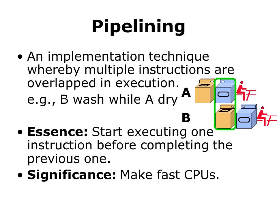 Pipelining An implementation technique whereby multiple instructions are overlapped in execution.