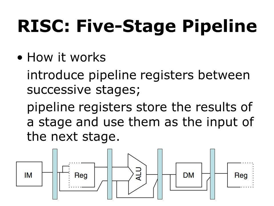 RISC: Five-Stage Pipeline How it works introduce pipeline registers between successive stages; pipeline registers store the results of a stage and use them as the input of the next stage.