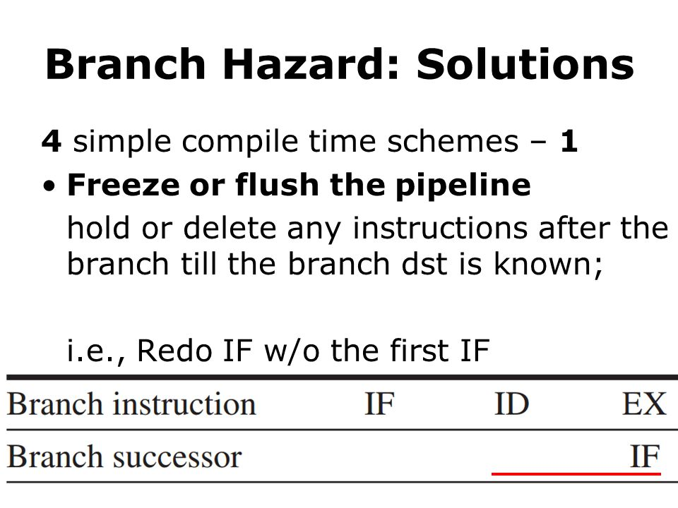 Branch Hazard: Solutions 4 simple compile time schemes – 1 Freeze or flush the pipeline hold or delete any instructions after the branch till the bran
