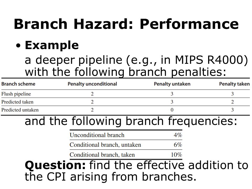 Branch Hazard: Performance Example a deeper pipeline (e.g., in MIPS R4000) with the following branch penalties: and the following branch frequencies: Question: find the effective addition to the CPI arising from branches.