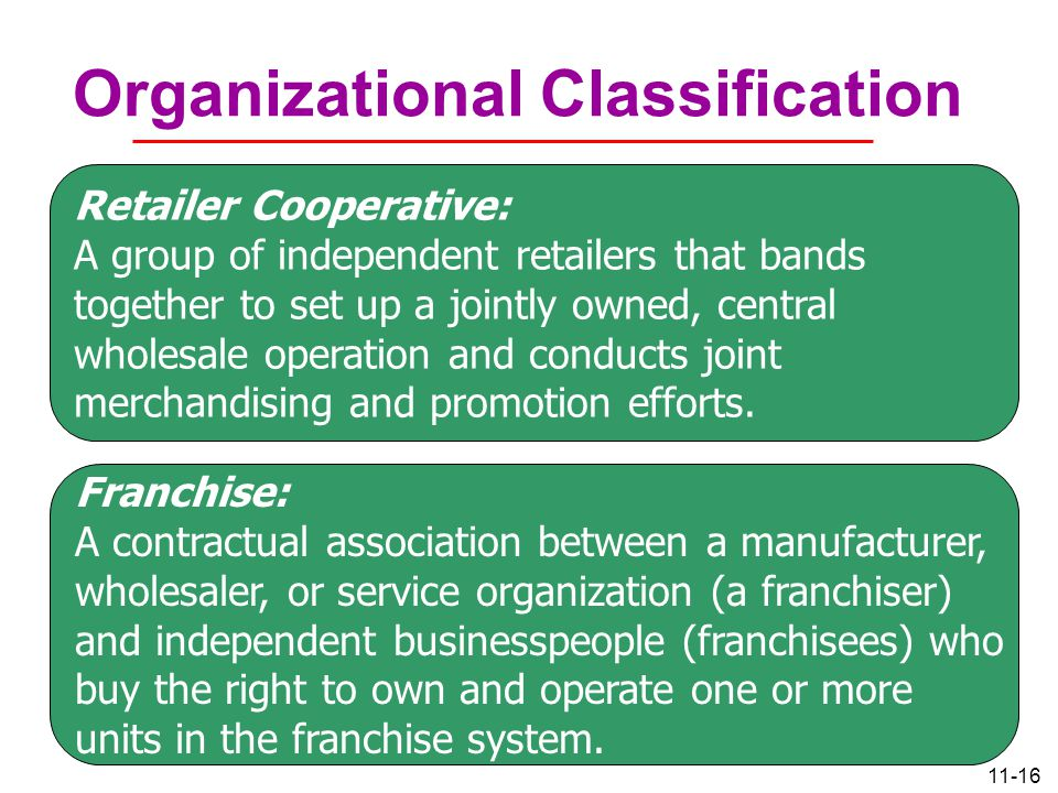 11-16 Organizational Classification Retailer Cooperative: A group of independent retailers that bands together to set up a jointly owned, central whol