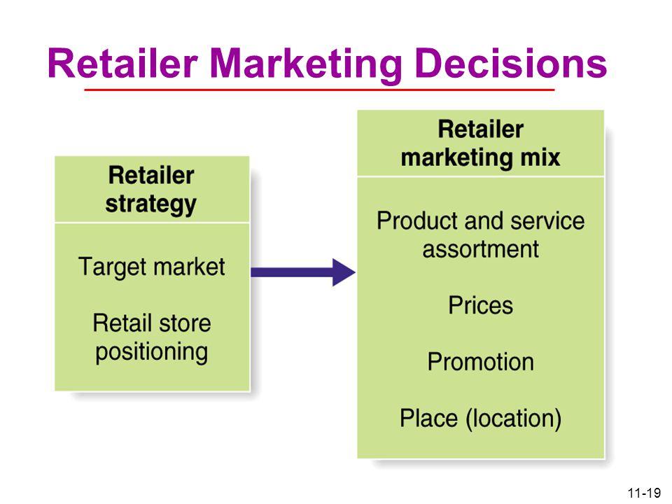 11-19 Retailer Marketing Decisions