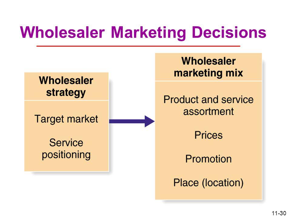 11-30 Wholesaler Marketing Decisions