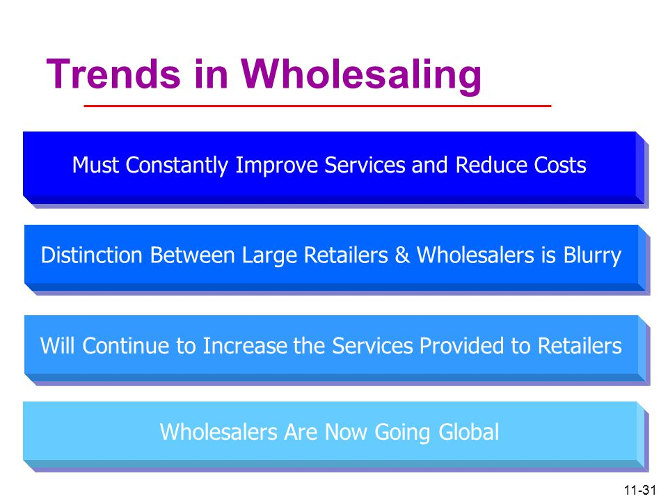 11-31 Must Constantly Improve Services and Reduce Costs Distinction Between Large Retailers & Wholesalers is Blurry Will Continue to Increase the Serv