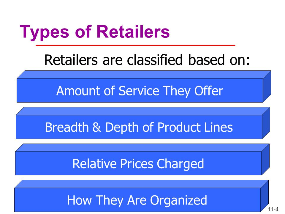 11-15 Organizational Classification Chain Stores: Two or more outlets that are owned and controlled, have central buying and merchandising, and sell similar lines of merchandise.