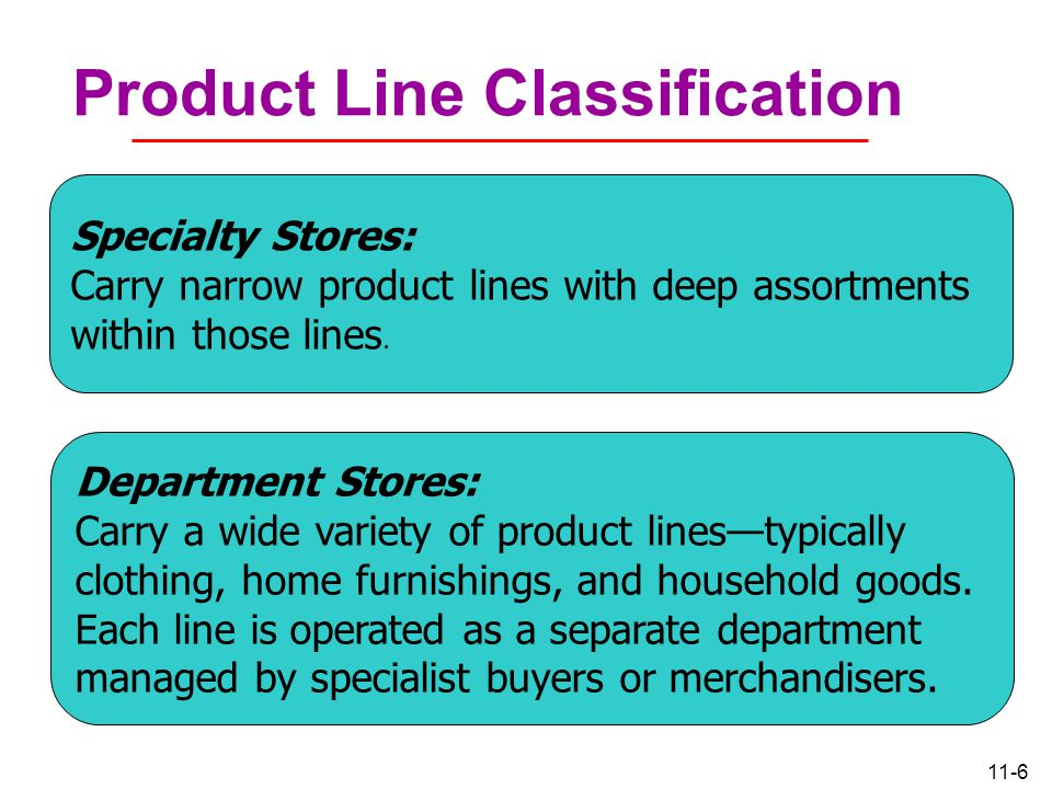 11-6 Product Line Classification Specialty Stores: Carry narrow product lines with deep assortments within those lines. Department Stores: Carry a wid