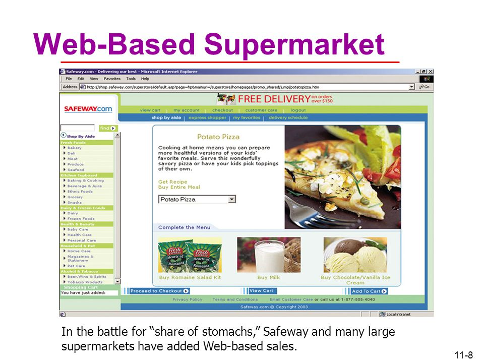 11-9 Product Line Classification Superstores: Much larger than regular supermarkets and offer a large assortment of routinely purchased food products, nonfood items, and services.