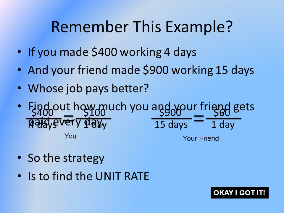 Remember This Example? If you made $400 working 4 days And your friend made $900 working 15 days Whose job pays better? Find out how much you and your