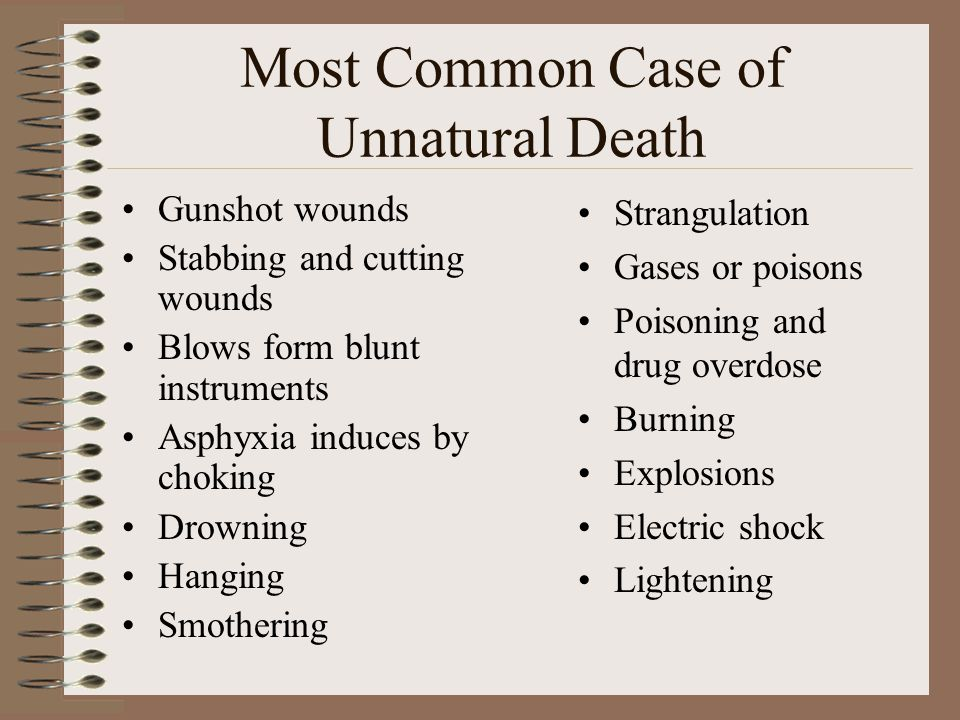 Most Common Case of Unnatural Death Gunshot wounds Stabbing and cutting wounds Blows form blunt instruments Asphyxia induces by choking Drowning Hangi