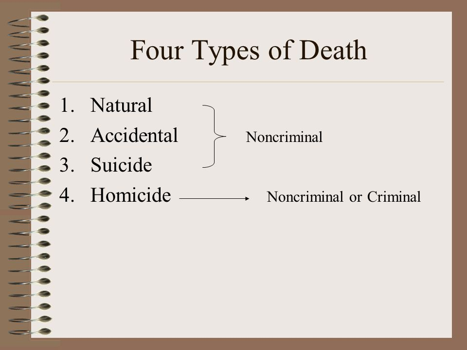 Four Types of Death 1.Natural 2.Accidental Noncriminal 3.Suicide 4.Homicide Noncriminal or Criminal