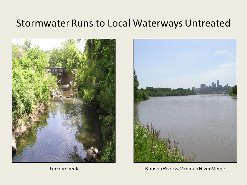 Stormwater Runs to Local Waterways Untreated Turkey CreekKansas River & Missouri River Merge