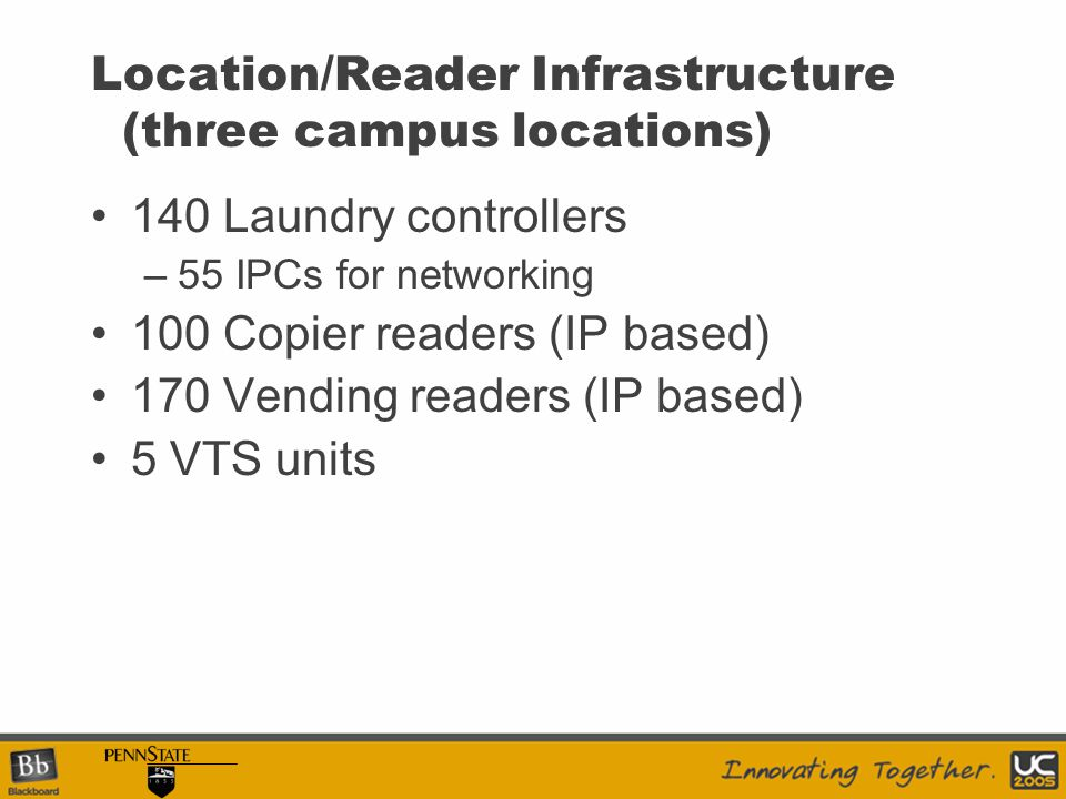 Location/Reader Infrastructure (three campus locations) 140 Laundry controllers –55 IPCs for networking 100 Copier readers (IP based) 170 Vending readers (IP based) 5 VTS units