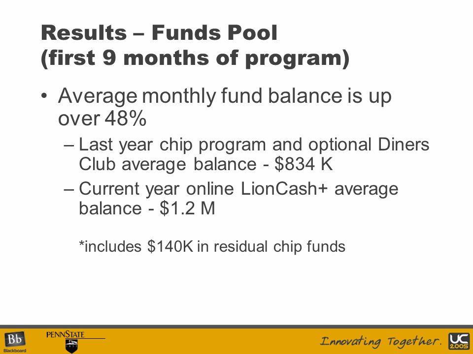 Results – Funds Pool (first 9 months of program) Average monthly fund balance is up over 48% –Last year chip program and optional Diners Club average balance - $834 K –Current year online LionCash+ average balance - $1.2 M *includes $140K in residual chip funds